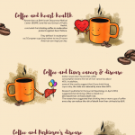 coffee-health-benefits-infographic