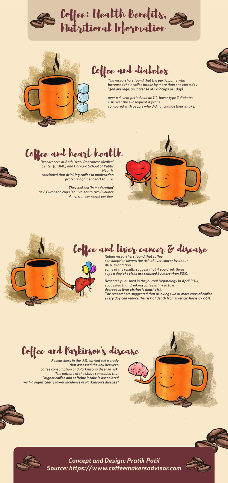 coffee-health-benefits-infographic